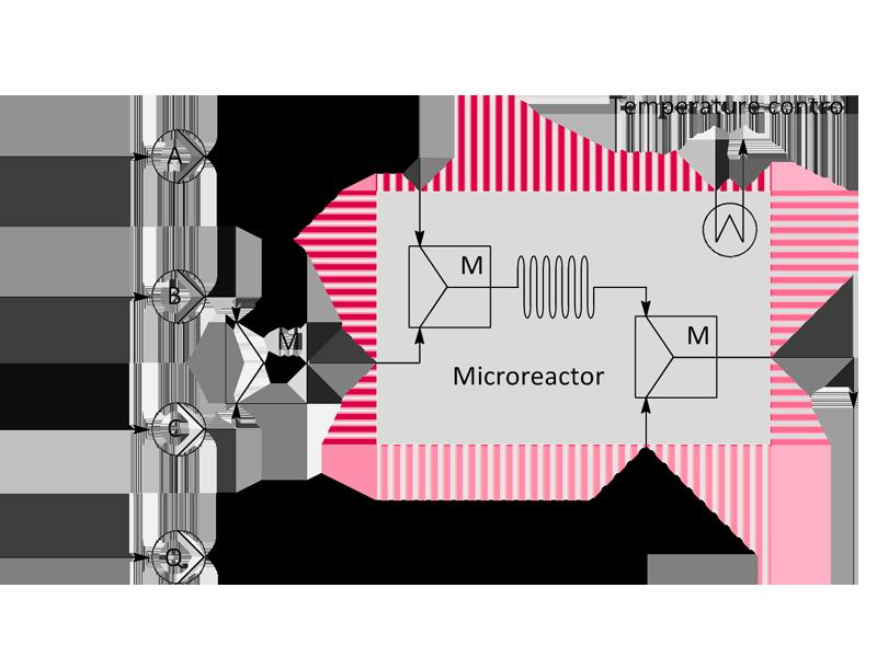 Flowchemistry microreactor scheme