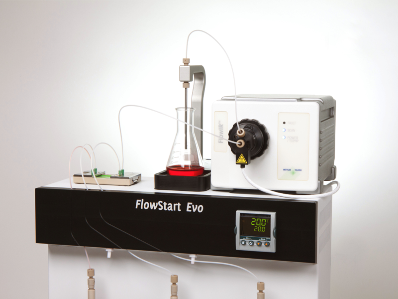Flowstart EVO combined with FlowIR